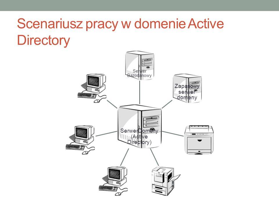 Scenariusz pracy w domenie Active Directory