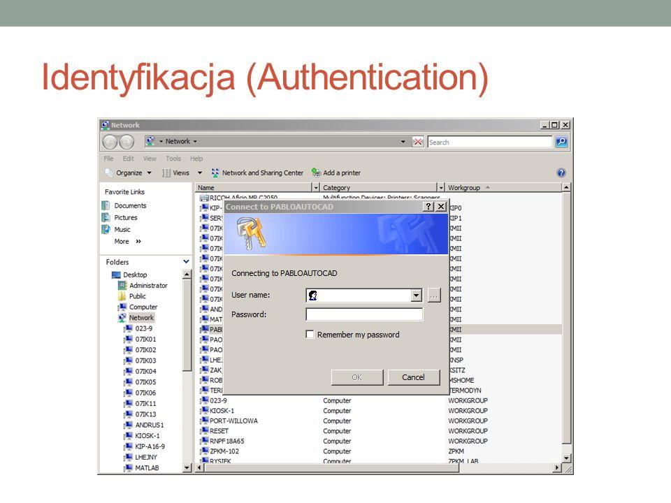 Identyfikacja (Authentication)