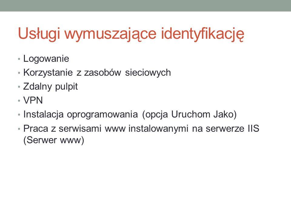 Usługi wymuszające identyfikację