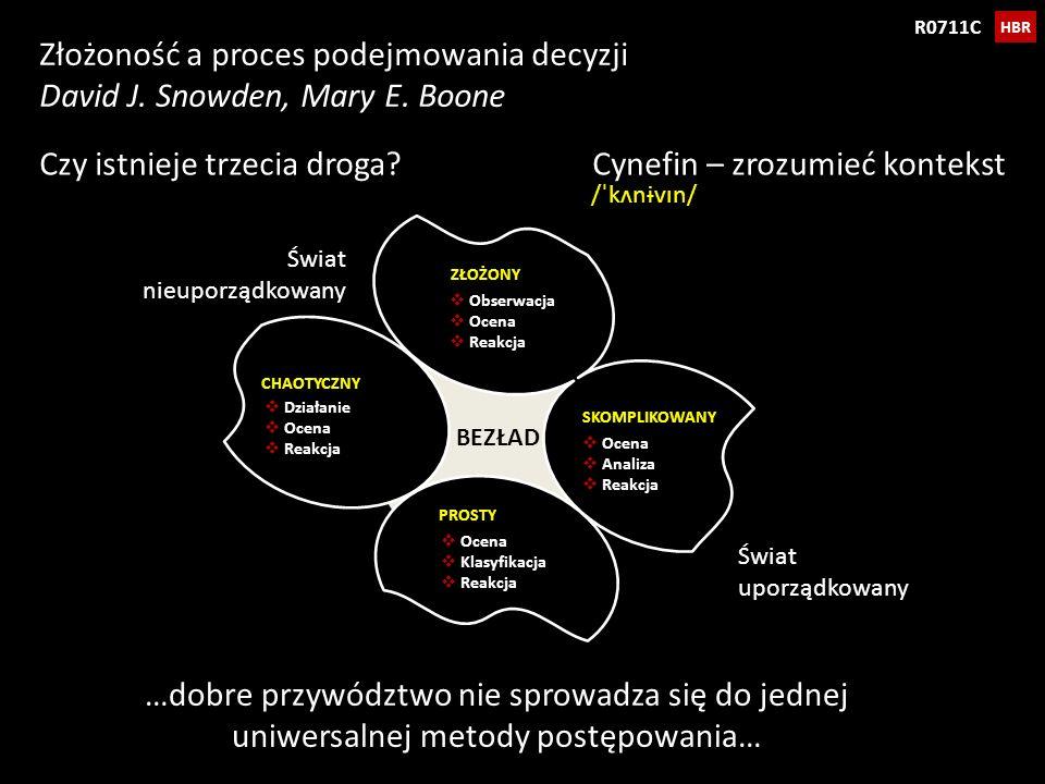 Czy istnieje trzecia droga Cynefin – zrozumieć kontekst