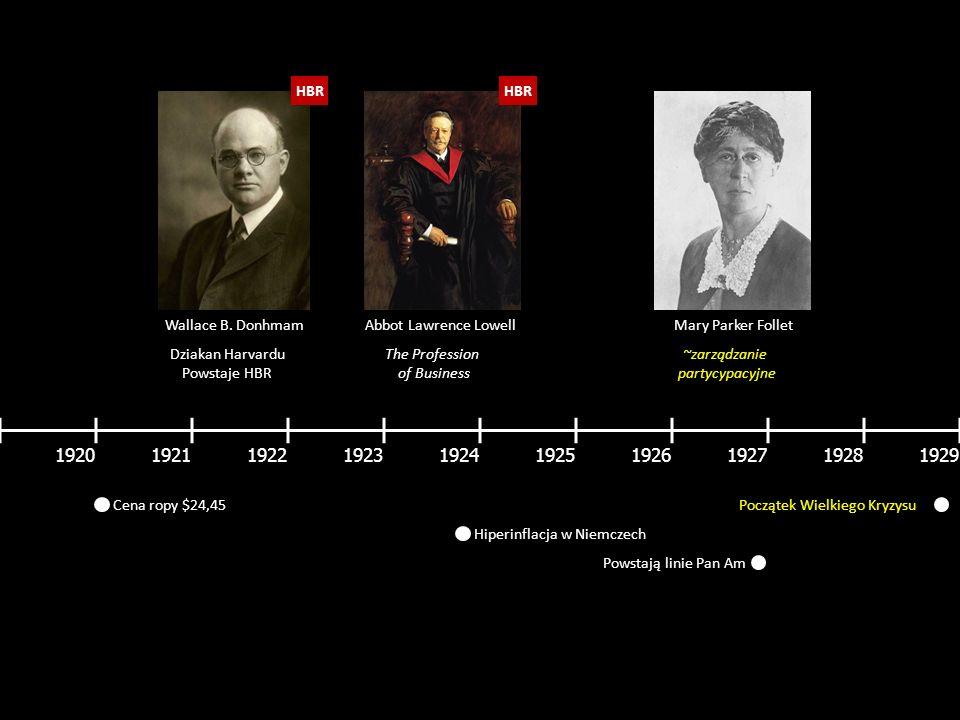 HBR HBR. Wallace B. Donhmam. Abbot Lawrence Lowell. Mary Parker Follet. Dziakan Harvardu. Powstaje HBR.