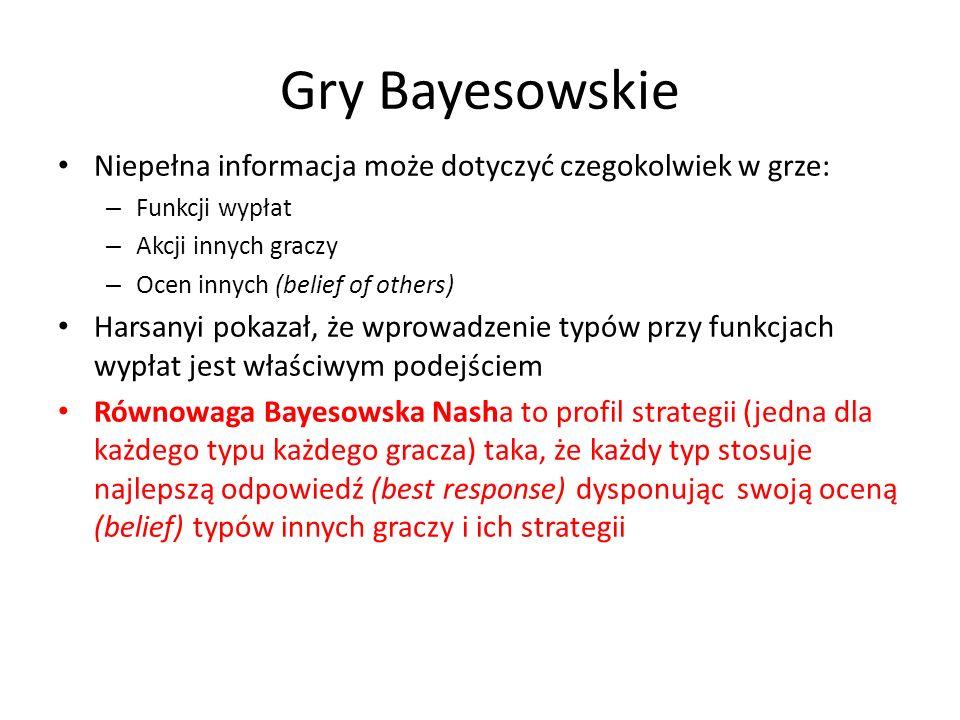Gry Bayesowskie Niepełna informacja może dotyczyć czegokolwiek w grze: