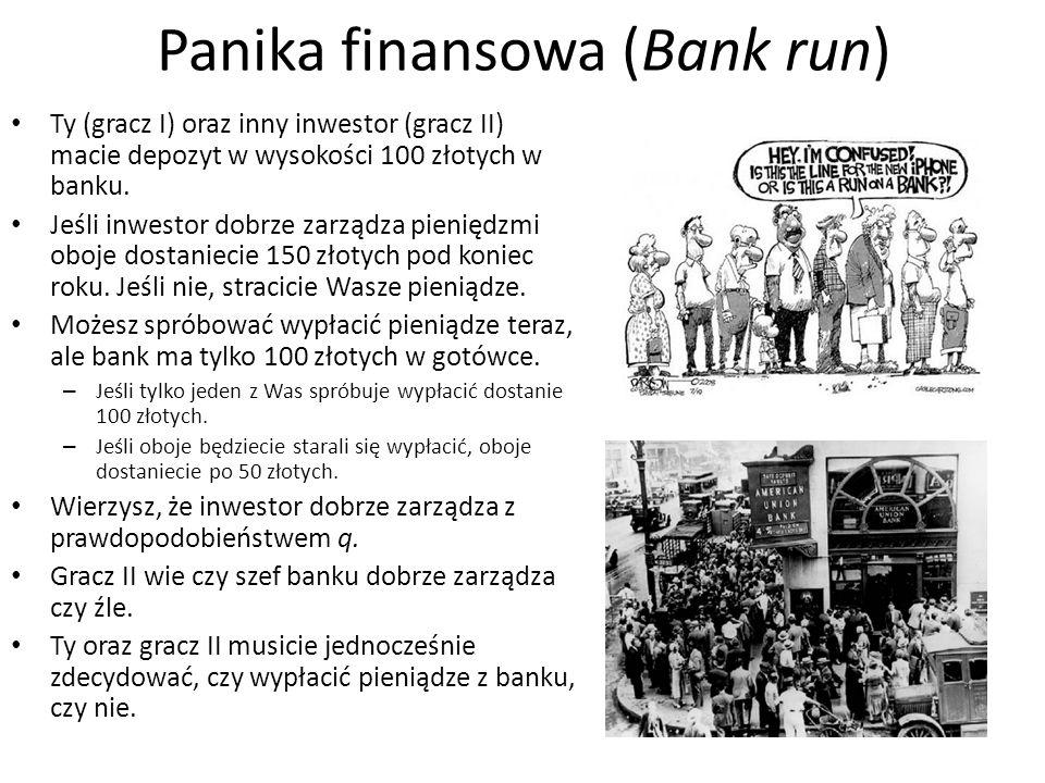 Panika finansowa (Bank run)