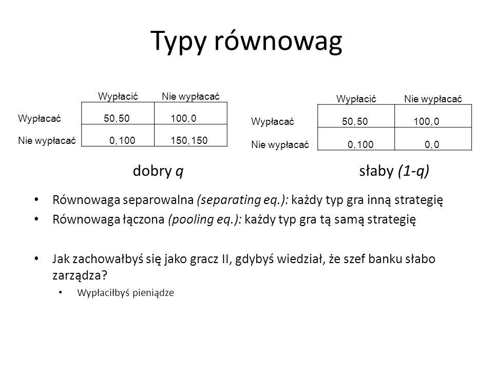 Typy równowag dobry q słaby (1-q)