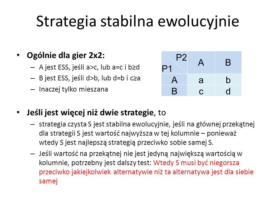 Strategia stabilna ewolucyjnie