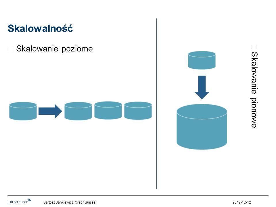 Skalowalność Skalowanie poziome Skalowanie pionowe Skalowanie pionowe: