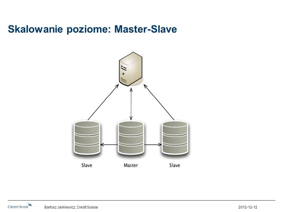 Skalowanie poziome: Master-Slave