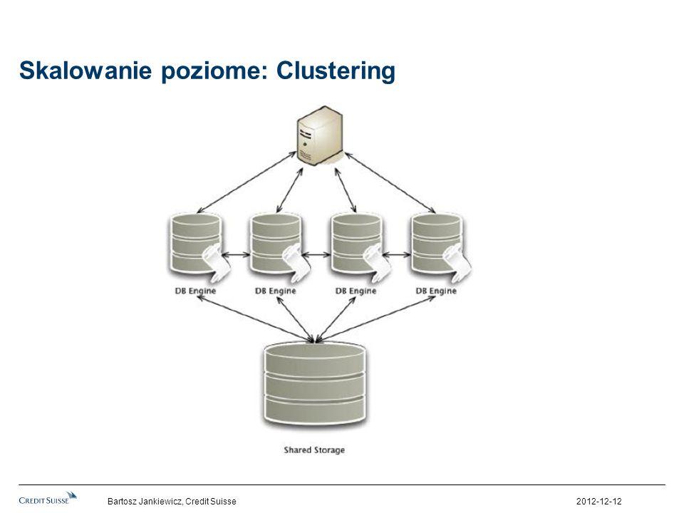 Skalowanie poziome: Clustering