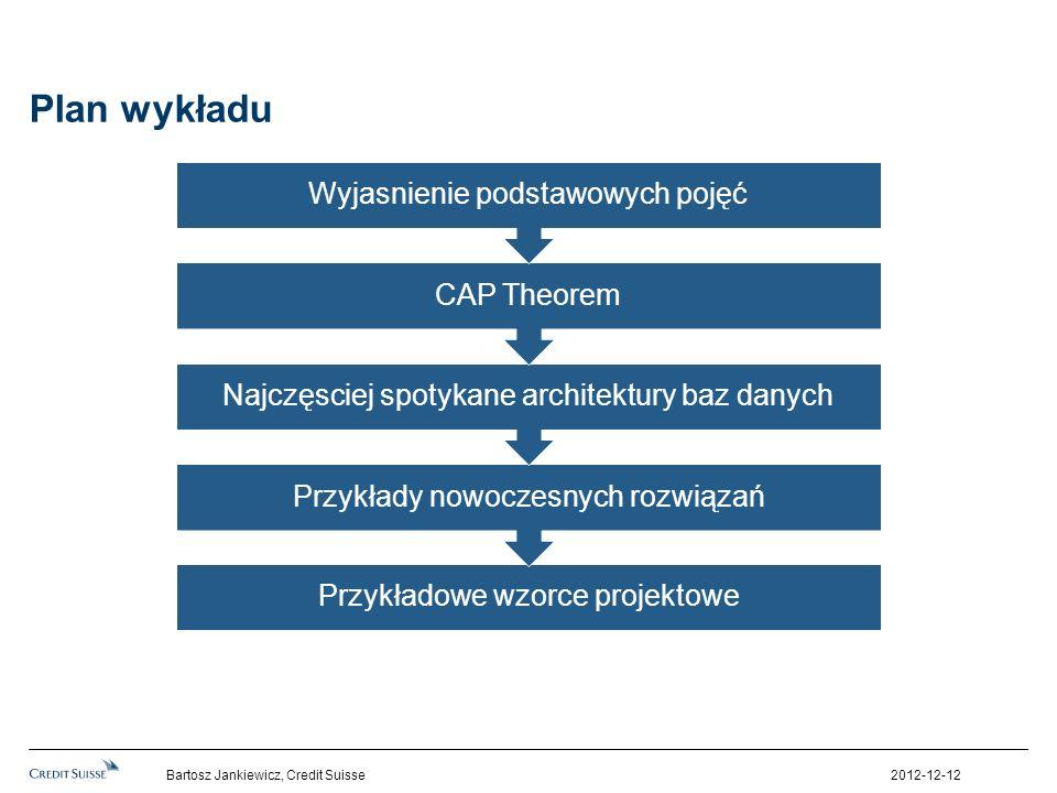 Plan wykładu Wyjasnienie podstawowych pojęć CAP Theorem