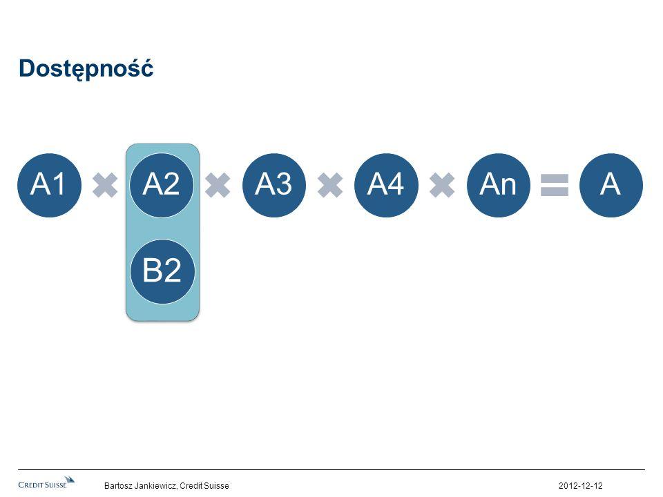 Dostępność A1. A2. A3. A4. An. A. B2. Dostępność systemu jest iloczynem dostępności jego komponentów: