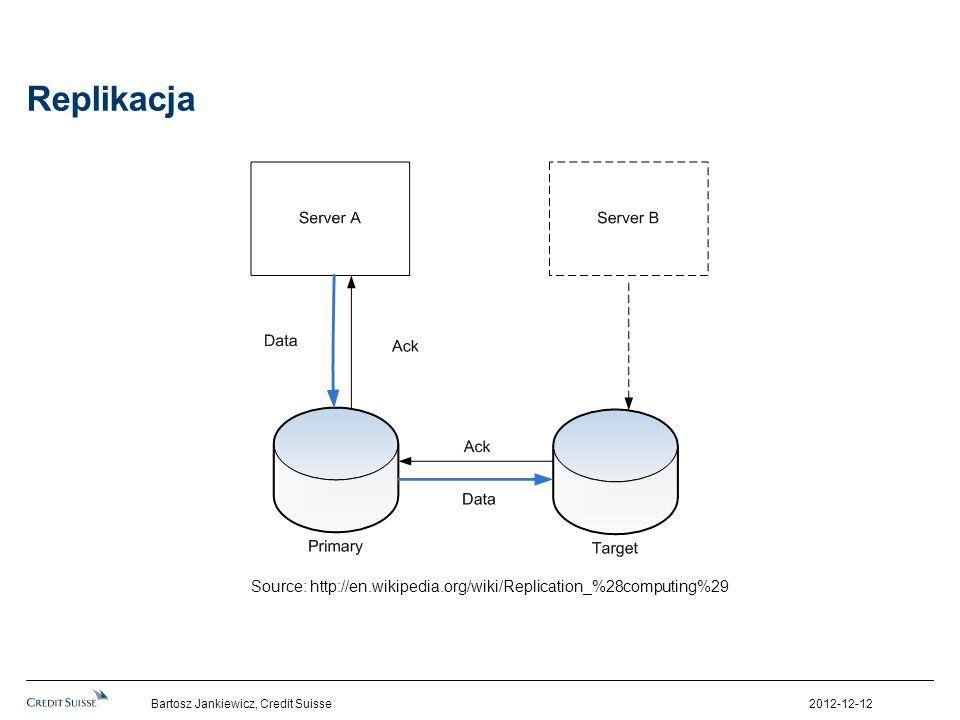 Replikacja Każdy zapis zostaję automatycznie przeniesiony na pozostałe serwery bazy danych w klastrze.