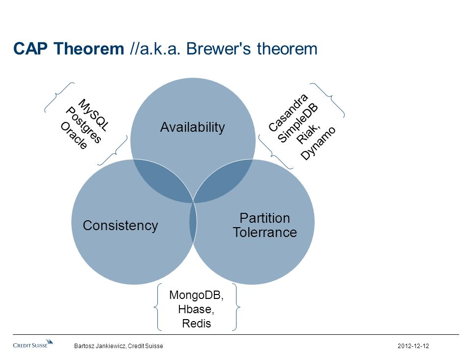 CAP Theorem //a.k.a. Brewer s theorem