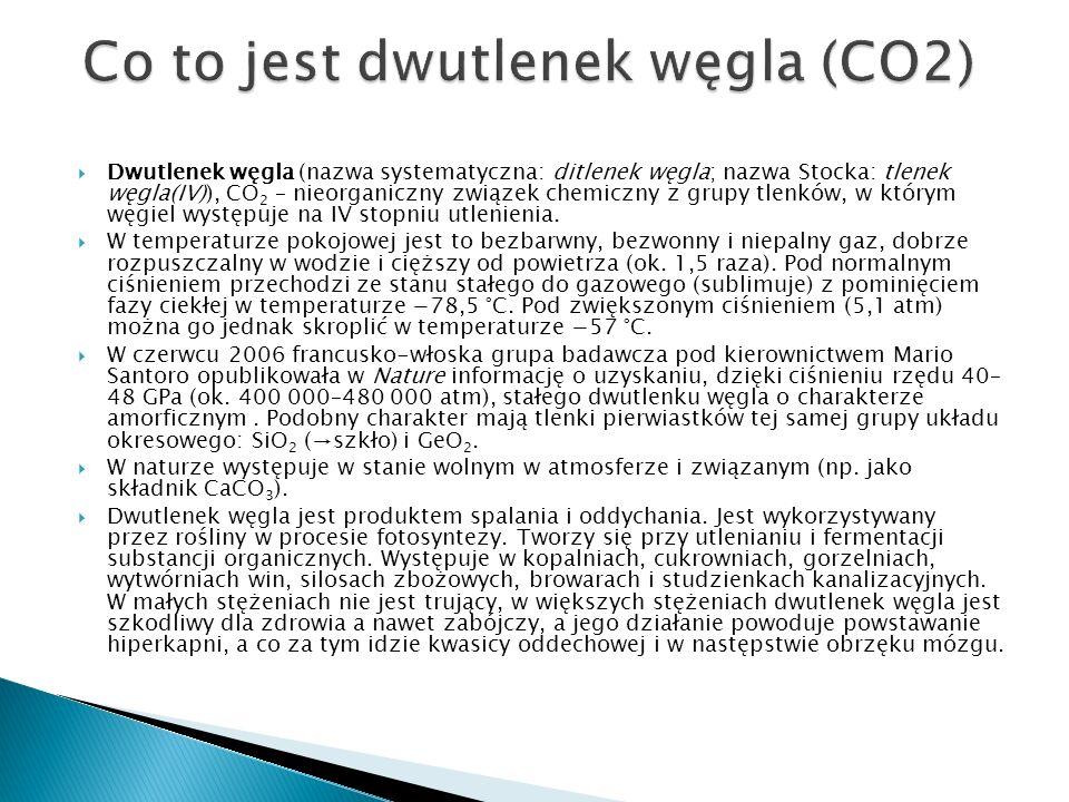 Co to jest dwutlenek węgla (CO2)