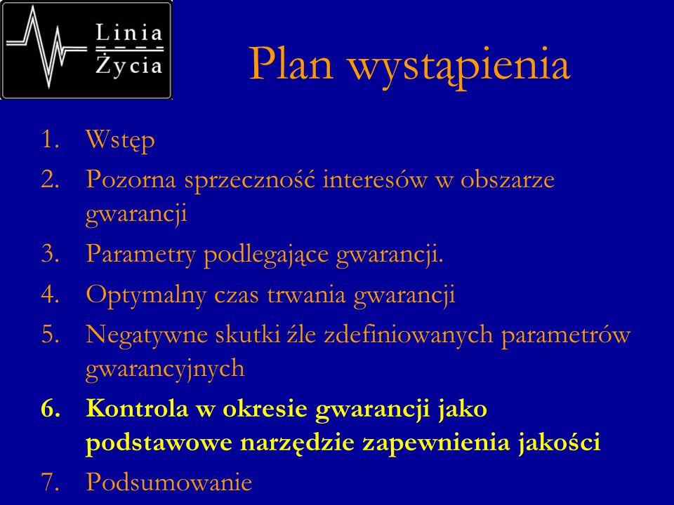 Plan wystąpienia Wstęp