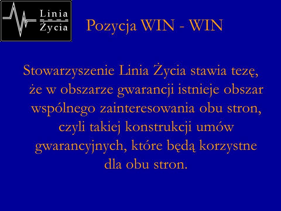 Pozycja WIN - WIN
