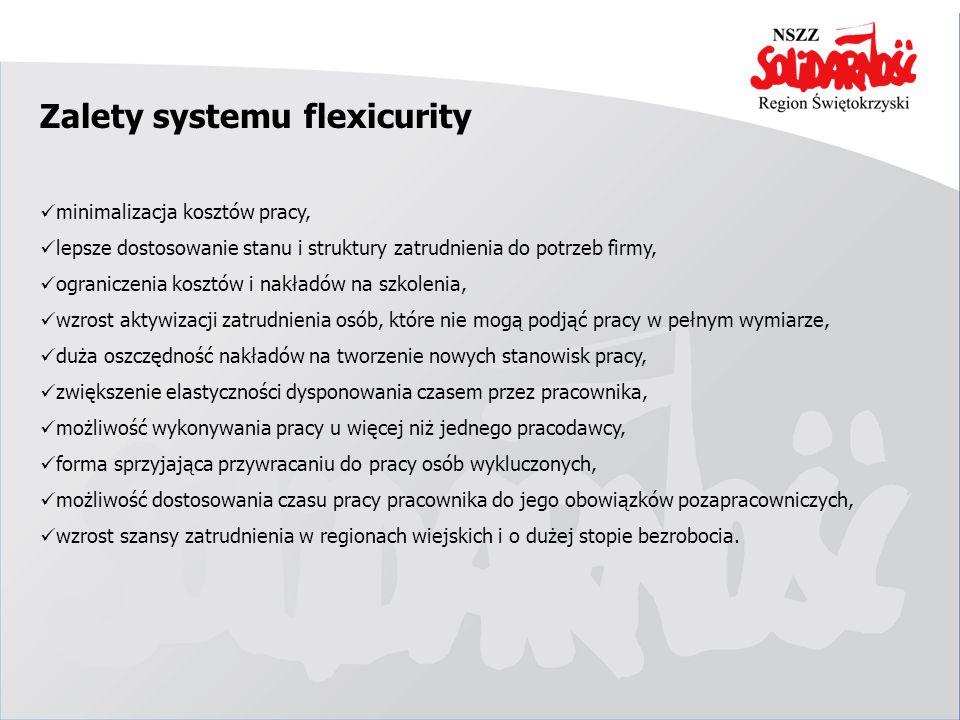 Zalety systemu flexicurity