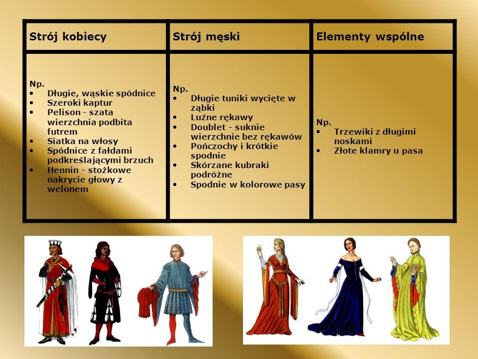 Strój kobiecy Strój męski Elementy wspólne Np. Długie, wąskie spódnice