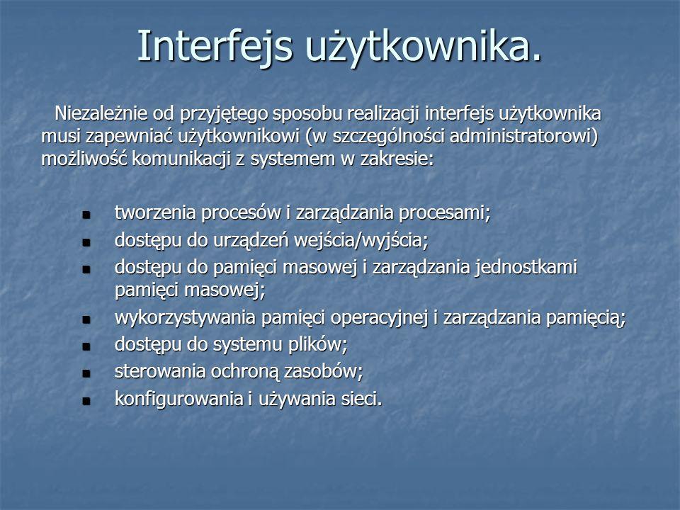 Interfejs użytkownika.