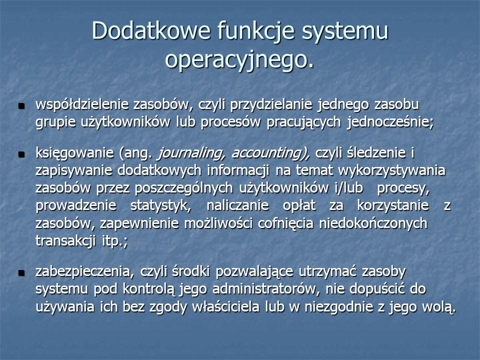 Dodatkowe funkcje systemu operacyjnego.