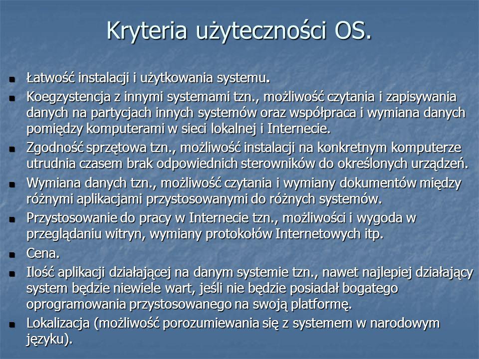 Kryteria użyteczności OS.