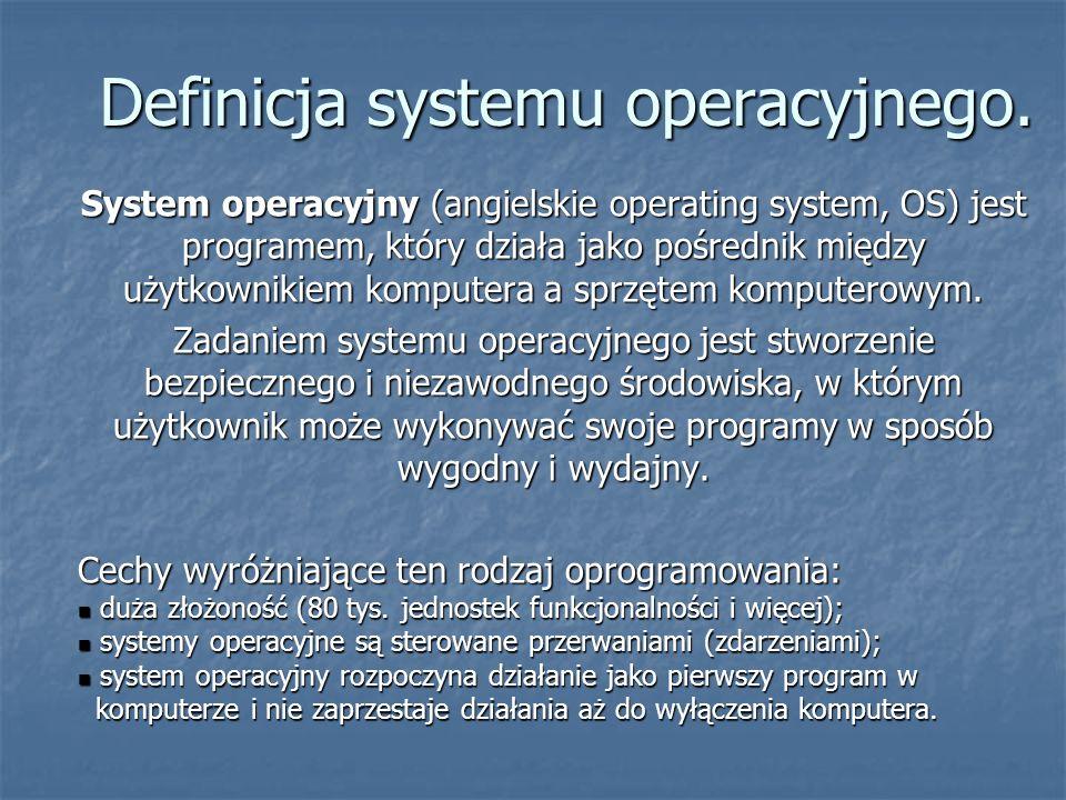 Definicja systemu operacyjnego.