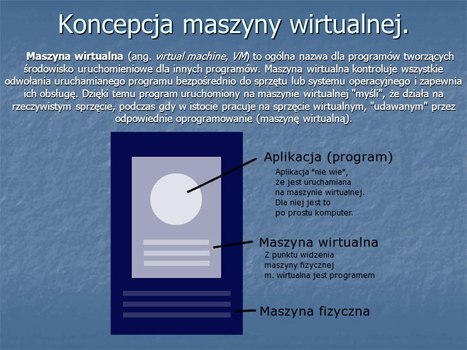 Koncepcja maszyny wirtualnej.