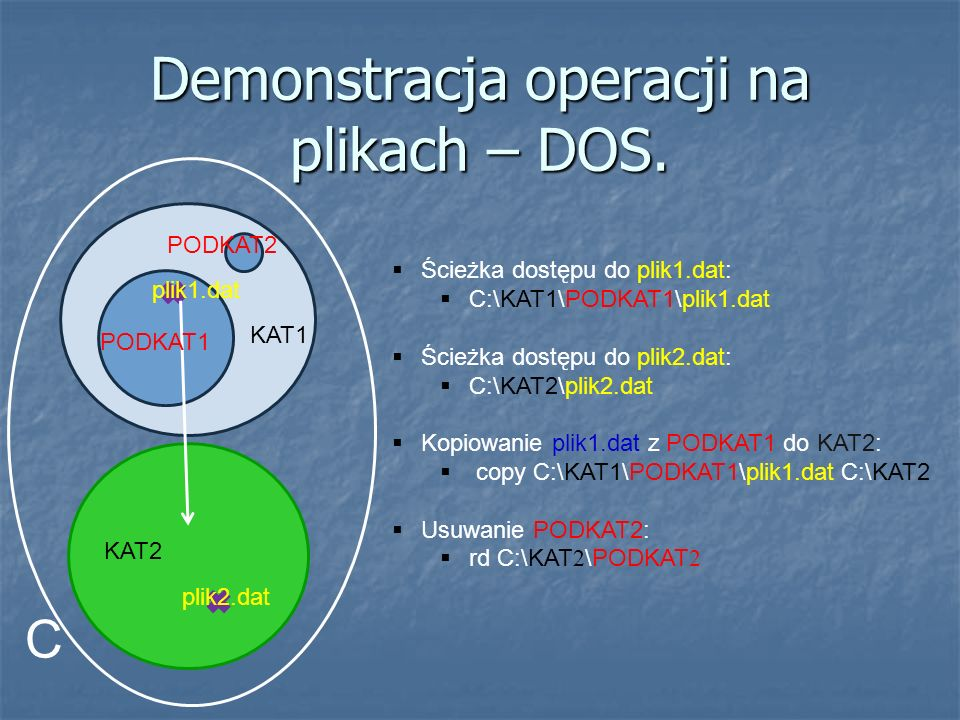 Demonstracja operacji na plikach – DOS.