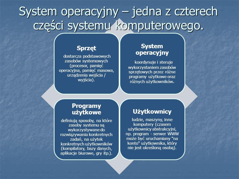System operacyjny – jedna z czterech części systemu komputerowego.