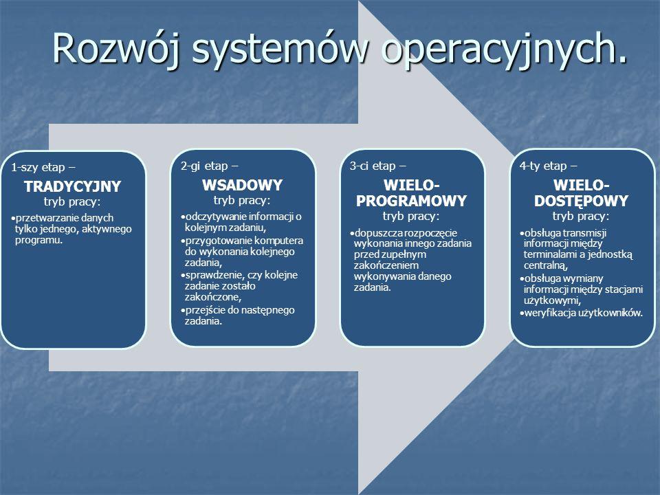 Rozwój systemów operacyjnych.