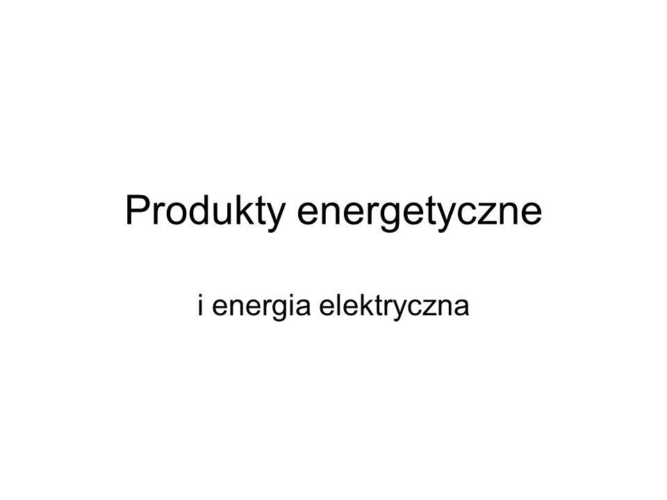 Produkty energetyczne