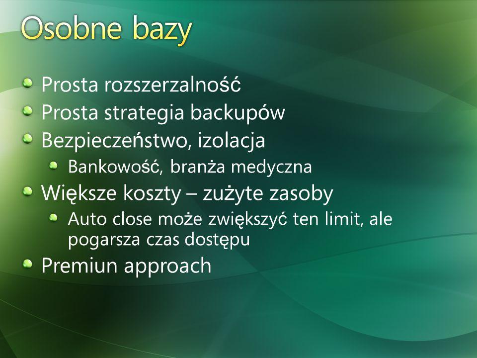 Osobne bazy Prosta rozszerzalność Prosta strategia backupów