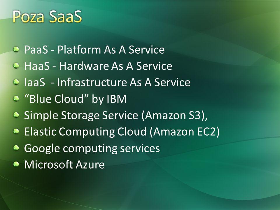 Poza SaaS PaaS - Platform As A Service HaaS - Hardware As A Service