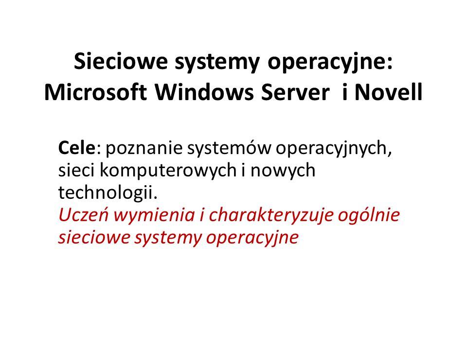Sieciowe systemy operacyjne: Microsoft Windows Server i Novell