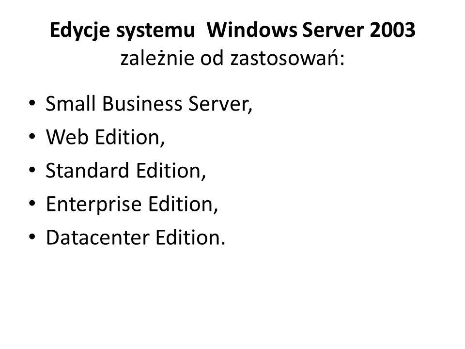 Edycje systemu Windows Server 2003 zależnie od zastosowań: