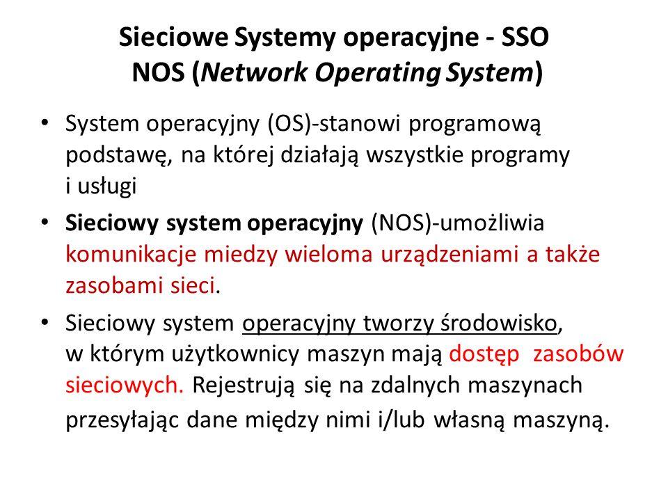 Sieciowe Systemy operacyjne - SSO NOS (Network Operating System)