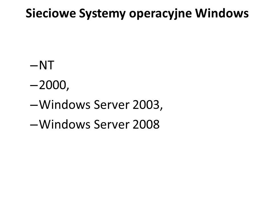 Sieciowe Systemy operacyjne Windows