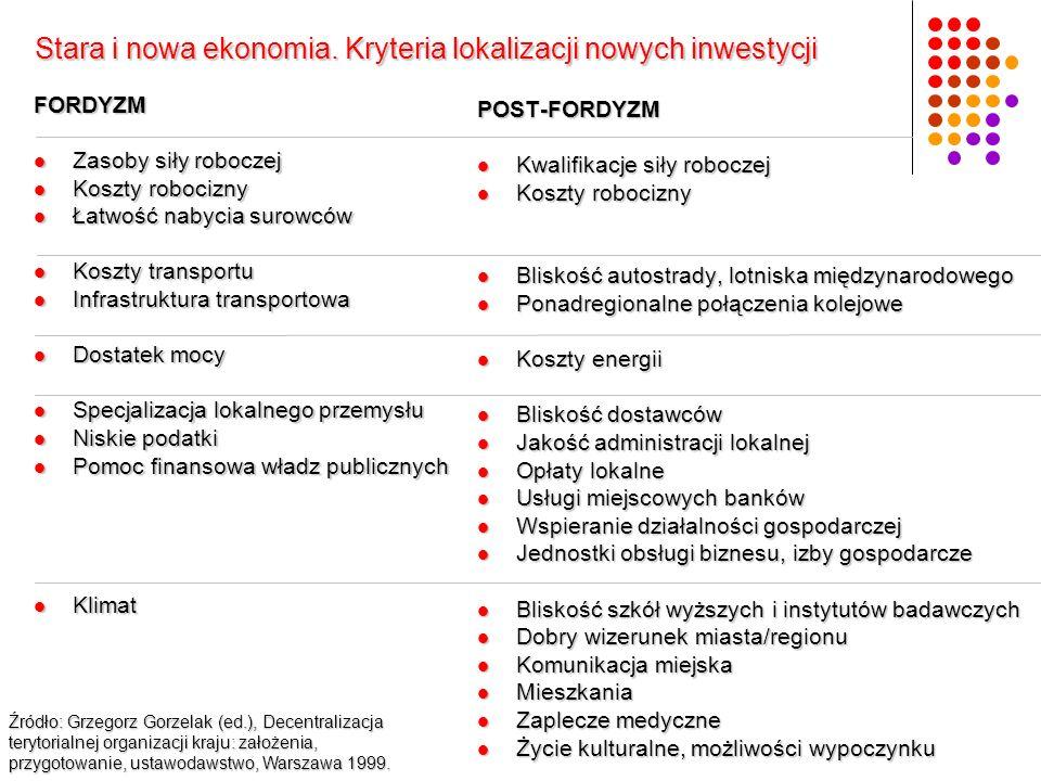 Stara i nowa ekonomia. Kryteria lokalizacji nowych inwestycji