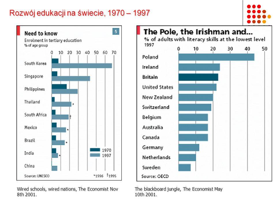 Rozwój edukacji na świecie, 1970 – 1997