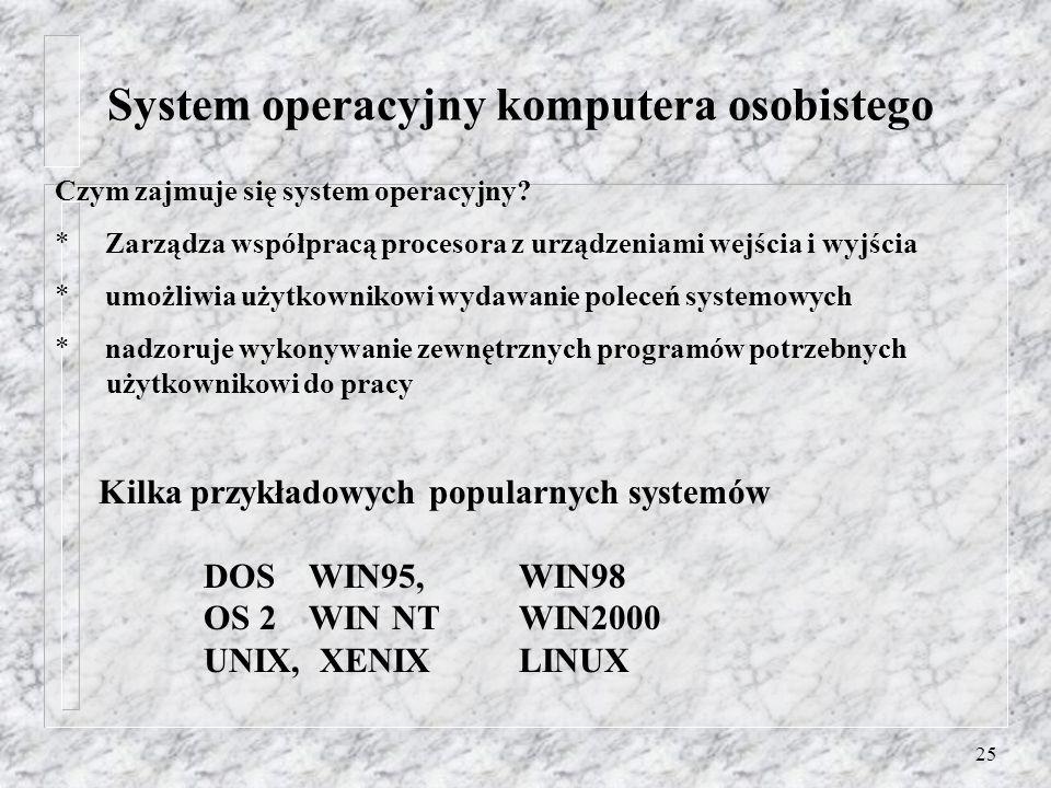 System operacyjny komputera osobistego