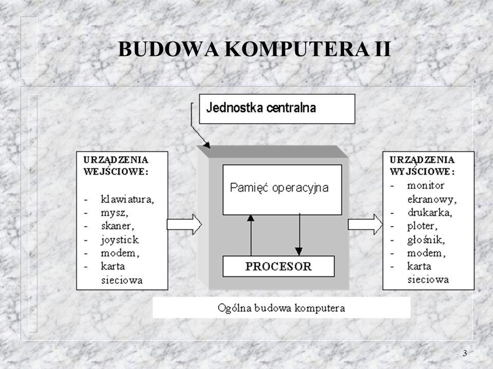 BUDOWA KOMPUTERA II
