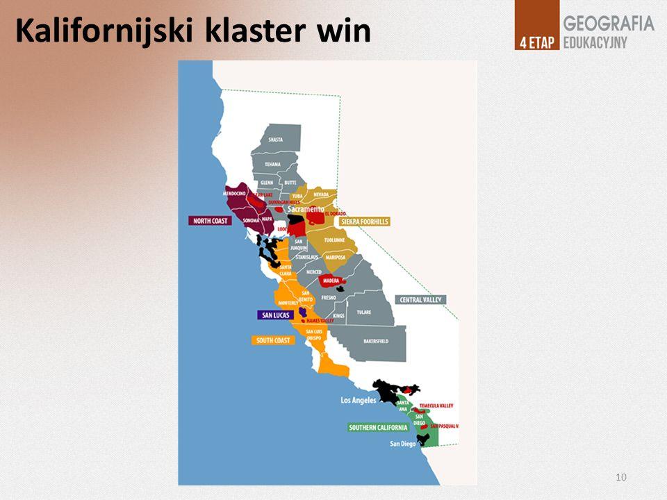 Kalifornijski klaster win