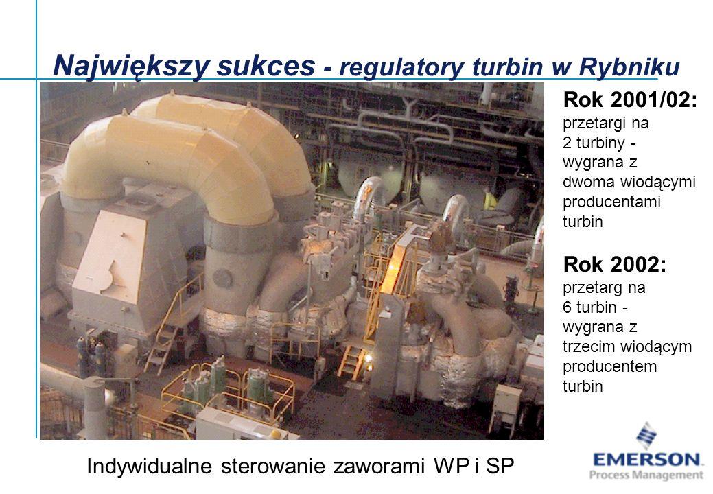 Największy sukces - regulatory turbin w Rybniku