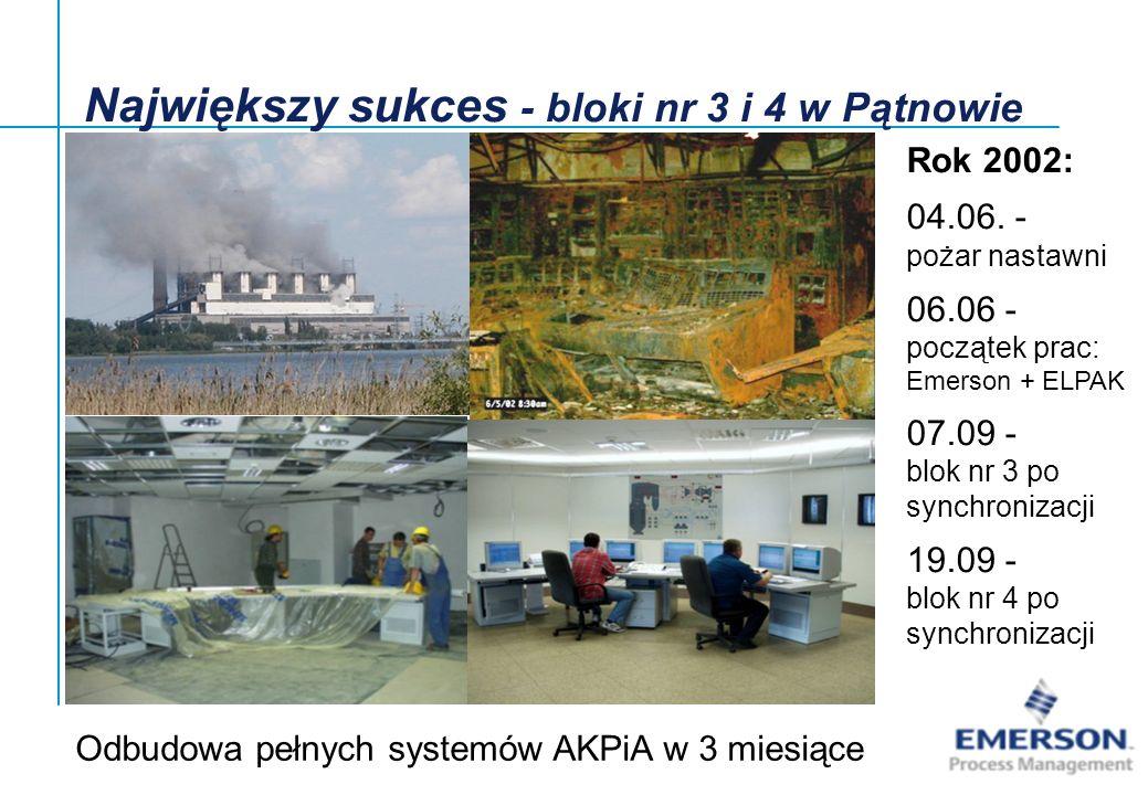 Największy sukces - bloki nr 3 i 4 w Pątnowie