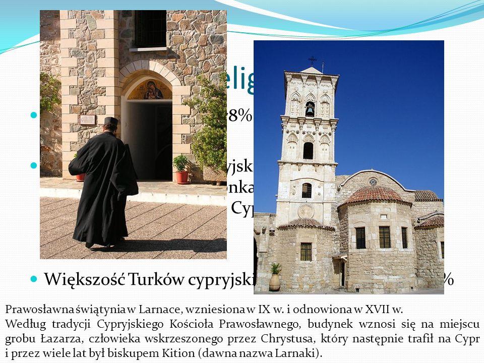 Religia Chrześcijanie stanowią 78% ludności cypryjskiej.
