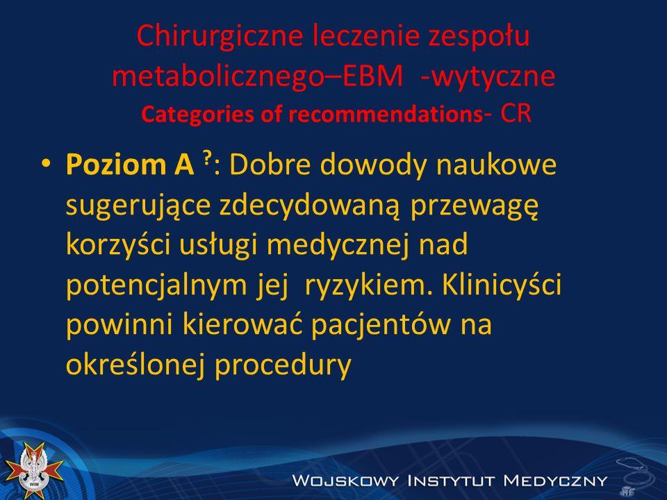 Chirurgiczne leczenie zespołu metabolicznego–EBM -wytyczne Categories of recommendations- CR