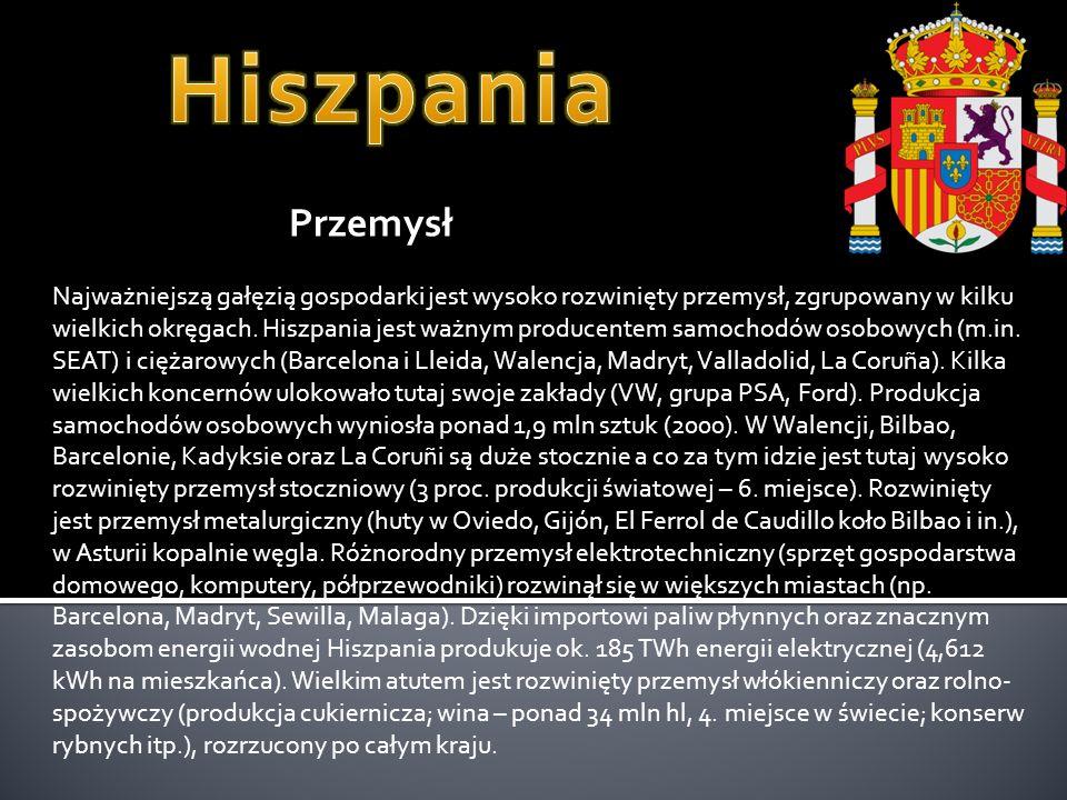 Hiszpania Przemysł.