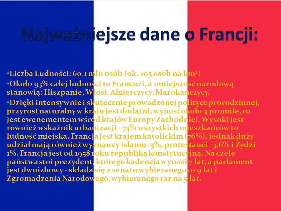 Najważniejsze dane o Francji: