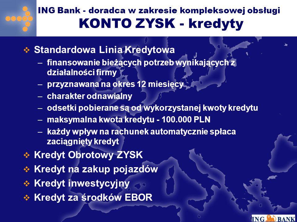 KONTO ZYSK - kredyty Standardowa Linia Kredytowa Kredyt Obrotowy ZYSK