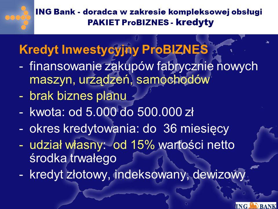 PAKIET ProBIZNES - kredyty