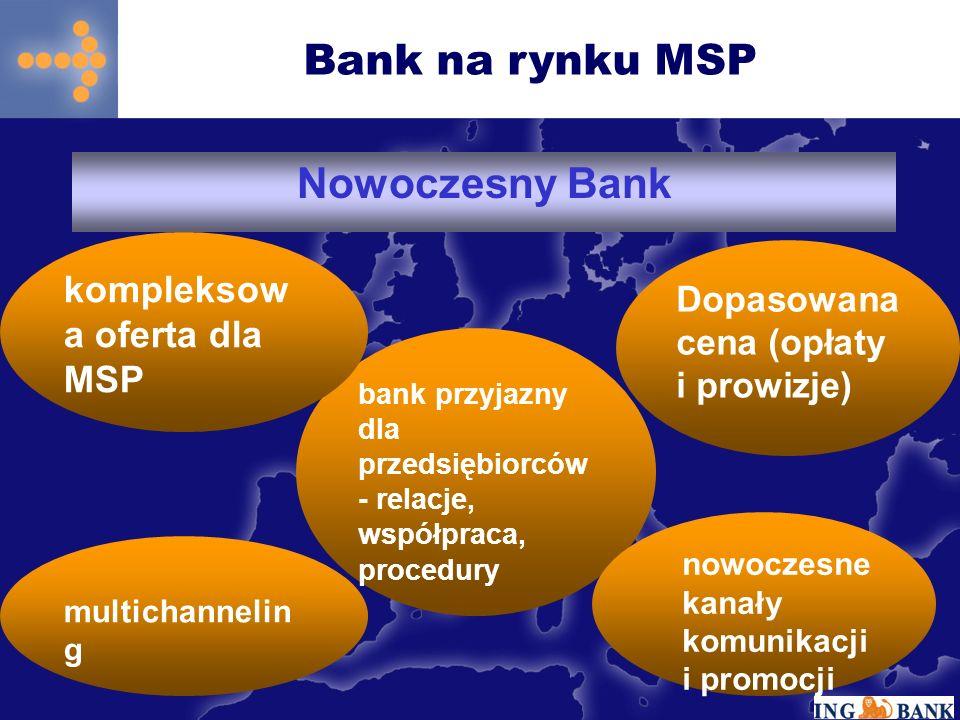 Bank na rynku MSP Nowoczesny Bank kompleksowa oferta dla MSP